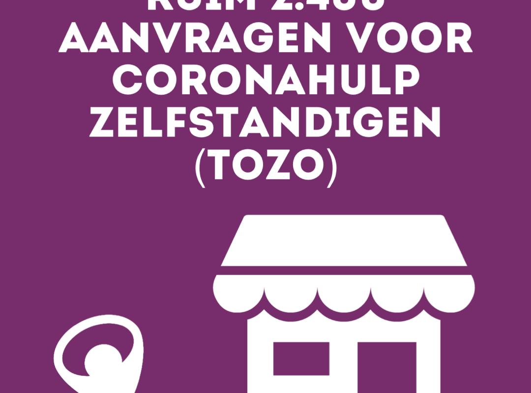 Baanbrekers kreeg al ruim 2.400 aanvragen voor Tozo